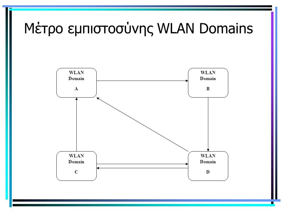 Μέτρο εμπιστοσύνης WLAN Domains WLAN Domain A WLAN Domain D WLAN Domain C WLAN Domain B