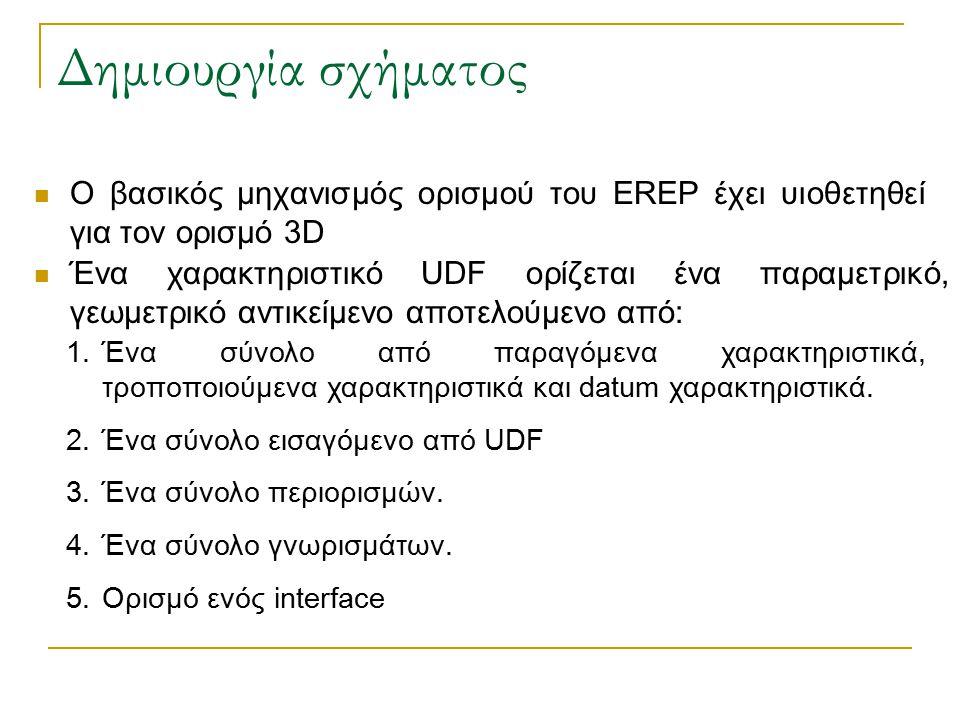 Δημιουργία σχήματος Ο βασικός μηχανισμός ορισμού του EREP έχει υιοθετηθεί για τον ορισμό 3D Ένα χαρακτηριστικό UDF ορίζεται ένα παραμετρικό, γεωμετρικό αντικείμενο αποτελούμενο από: 1.Ένα σύνολο από παραγόμενα χαρακτηριστικά, τροποποιούμενα χαρακτηριστικά και datum χαρακτηριστικά.