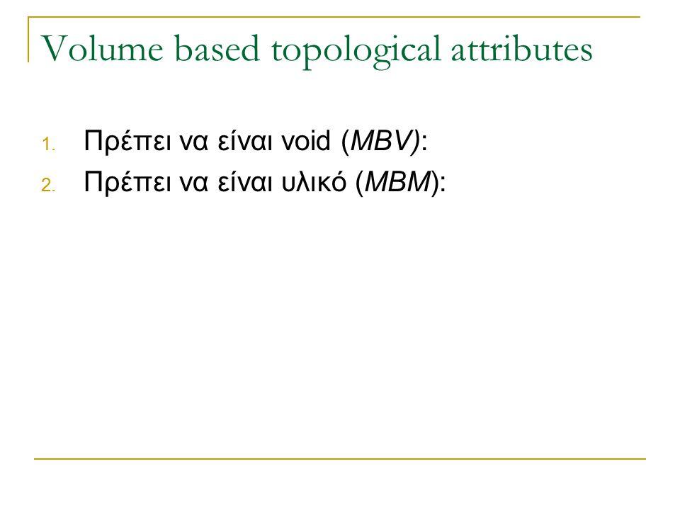 Volume based topological attributes 1. Πρέπει να είναι void (MBV): 2. Πρέπει να είναι υλικό (MBM):