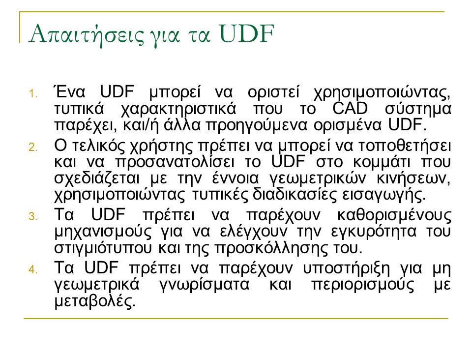 Απαιτήσεις για τα UDF 1. Ένα UDF μπορεί να οριστεί χρησιμοποιώντας, τυπικά χαρακτηριστικά που το CAD σύστημα παρέχει, και/ή άλλα προηγούμενα ορισμένα