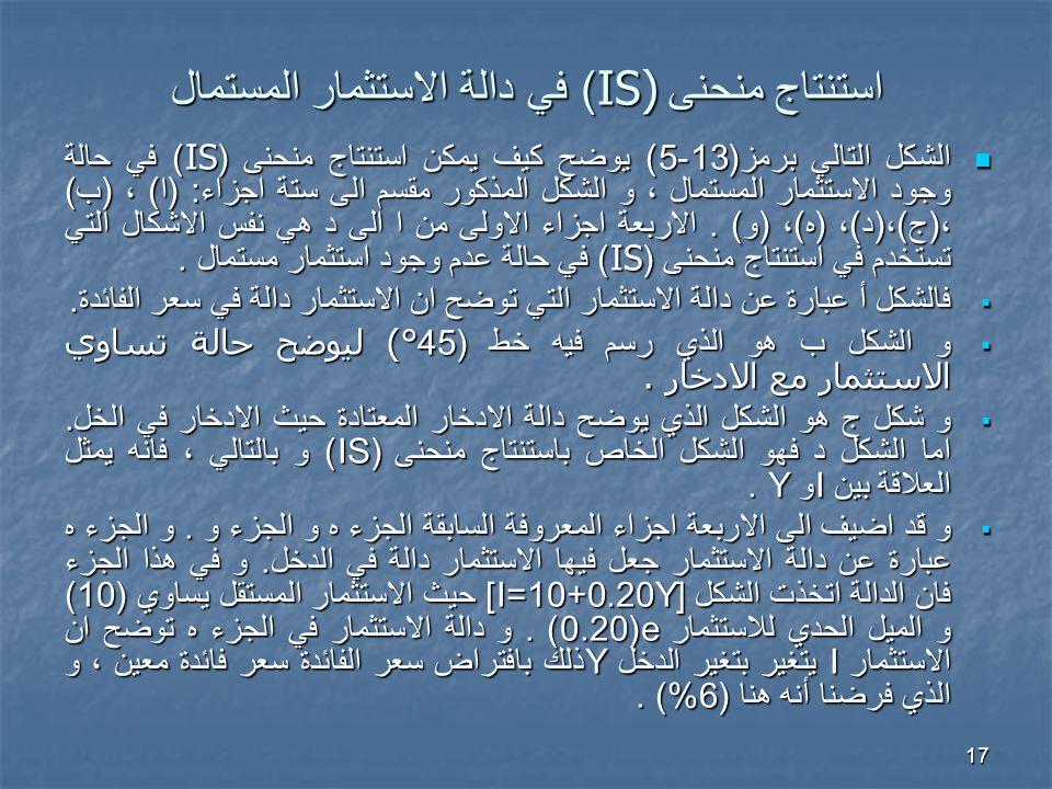 17 استنتاج منحنى IS)) في دالة الاستثمار المستمال الشكل التالي برمز (13-5) يوضح كيف يمكن استنتاج منحنى (IS) في حالة وجود الاستثمار المستمال ، و الشكل المذكور مقسم الى ستة اجزاء : ( ا ) ، ( ب ) ، ( ج ) ، ( د ) ، ( ه ) ، ( و ).