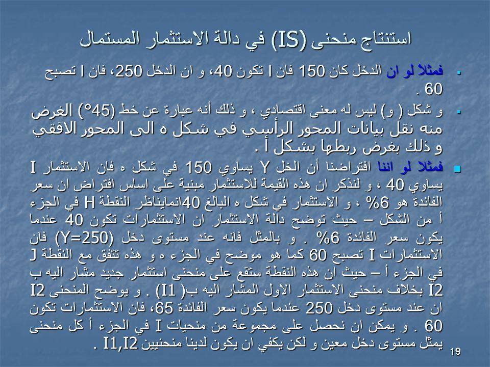 19 استنتاج منحنى IS)) في دالة الاستثمار المستمال  فمثلاً لو ان الدخل كان 150 فان I تكون 40، و ان الدخل 250، فان I تصبح 60.