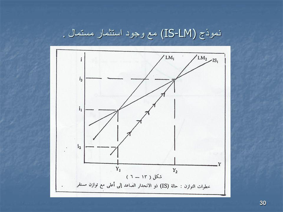 30 نموذج IS-LM)) مع وجود استثمار مستمال.