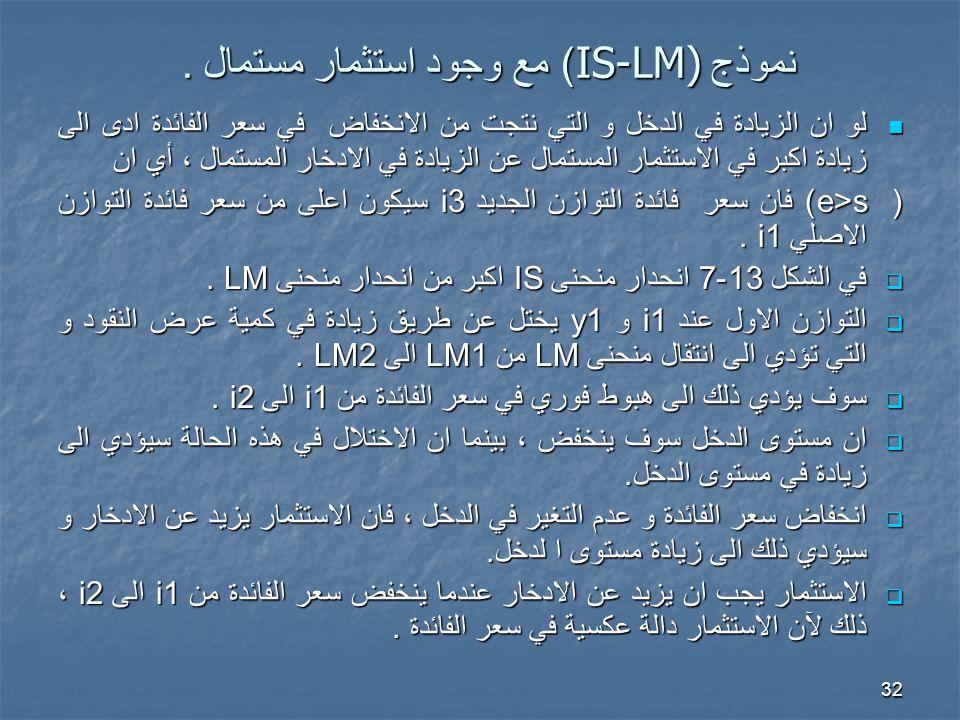32 نموذج IS-LM)) مع وجود استثمار مستمال.