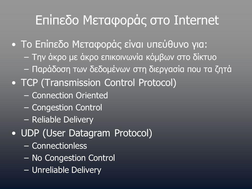 Επίπεδο Μεταφοράς στο Internet TCP Connection – 3-way Handshake –SYN –SYN+ACK –ACK Termination –FIN (normal termination) –RST (abnormal termination) UDP –Connectionless –Request - Reply