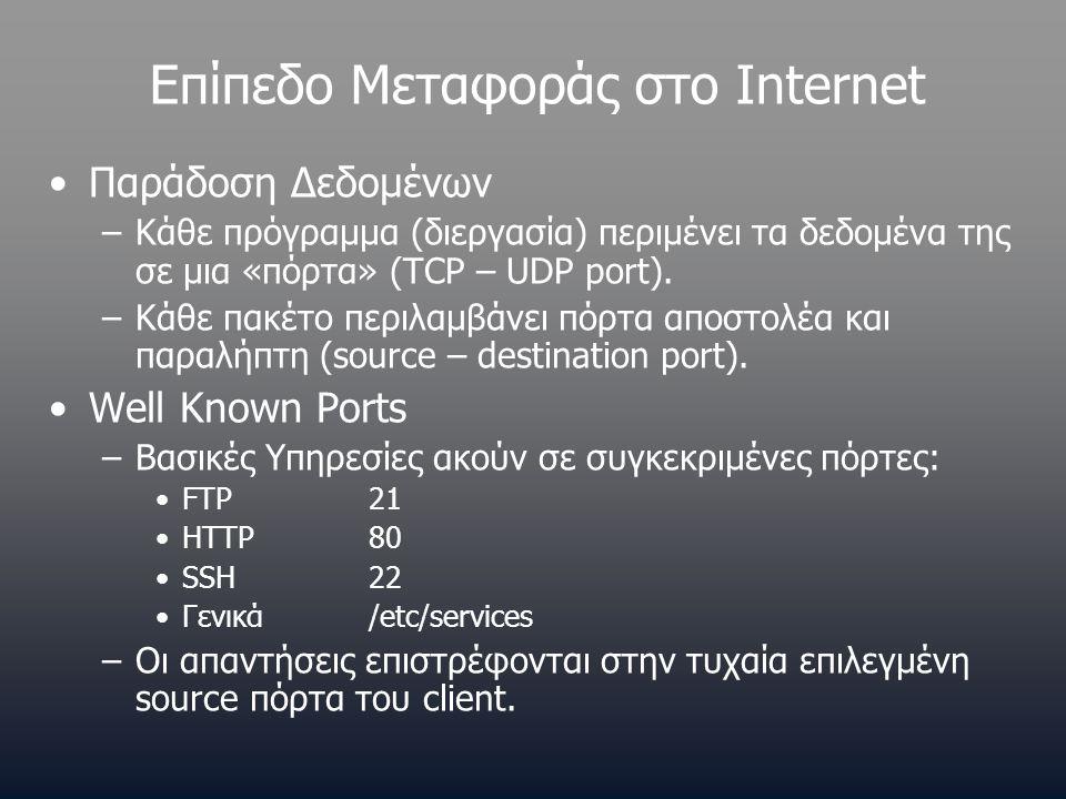Επίπεδο Μεταφοράς στο Internet Παράδοση Δεδομένων –Κάθε πρόγραμμα (διεργασία) περιμένει τα δεδομένα της σε μια «πόρτα» (TCP – UDP port).