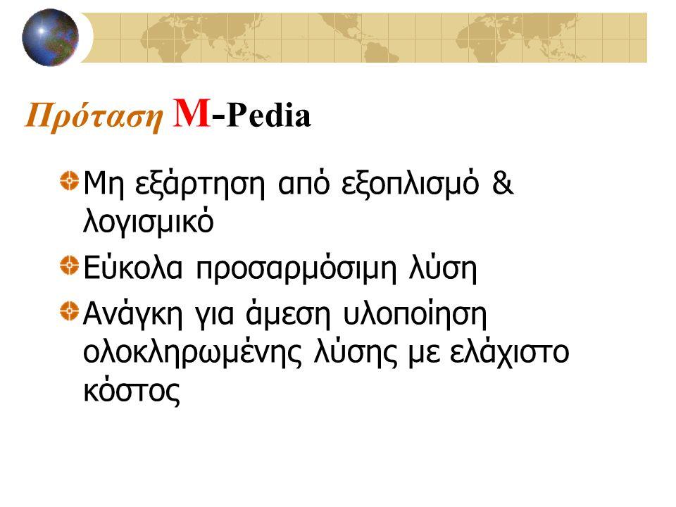 Πρόταση M- Pedia Μη εξάρτηση από εξοπλισμό & λογισμικό Εύκολα προσαρμόσιμη λύση Ανάγκη για άμεση υλοποίηση ολοκληρωμένης λύσης με ελάχιστο κόστος