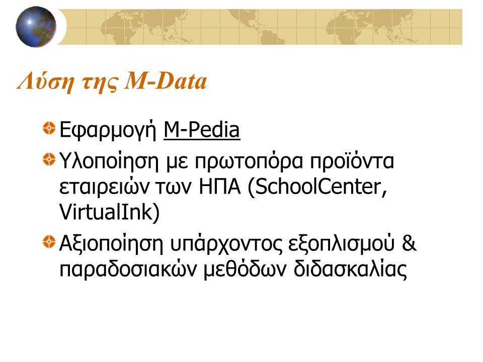 Λύση της M-Data Εφαρμογή M-Pedia Υλοποίηση με πρωτοπόρα προϊόντα εταιρειών των ΗΠΑ (SchoolCenter, VirtualInk) Αξιοποίηση υπάρχοντος εξοπλισμού & παραδοσιακών μεθόδων διδασκαλίας