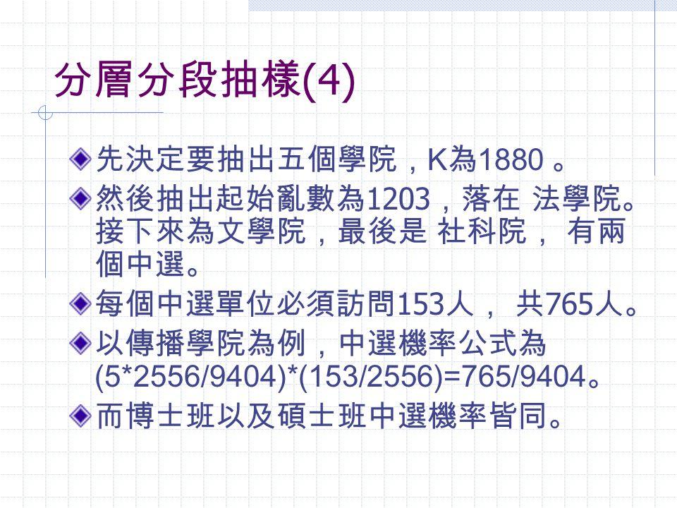 分層分段抽樣 (4) 先決定要抽出五個學院, K 為 1880 。 然後抽出起始亂數為 1203 ,落在 法學院。 接下來為文學院,最後是 社科院, 有兩 個中選。 每個中選單位必須訪問 153 人, 共 765 人。 以傳播學院為例,中選機率公式為 (5*2556/9404)*(153/2556)