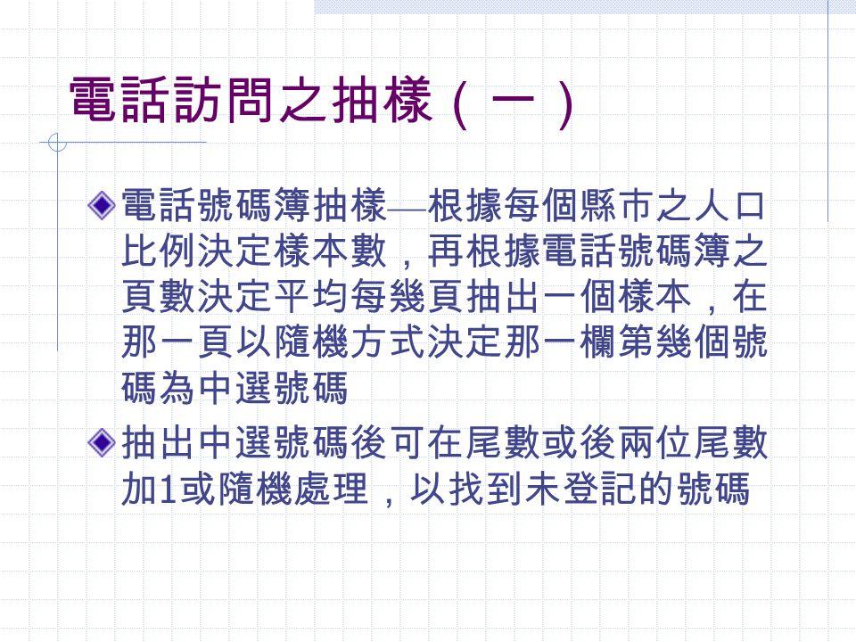 電話訪問之抽樣(一) 電話號碼簿抽樣 — 根據每個縣市之人口 比例決定樣本數,再根據電話號碼簿之 頁數決定平均每幾頁抽出一個樣本,在 那一頁以隨機方式決定那一欄第幾個號 碼為中選號碼 抽出中選號碼後可在尾數或後兩位尾數 加 1 或隨機處理,以找到未登記的號碼