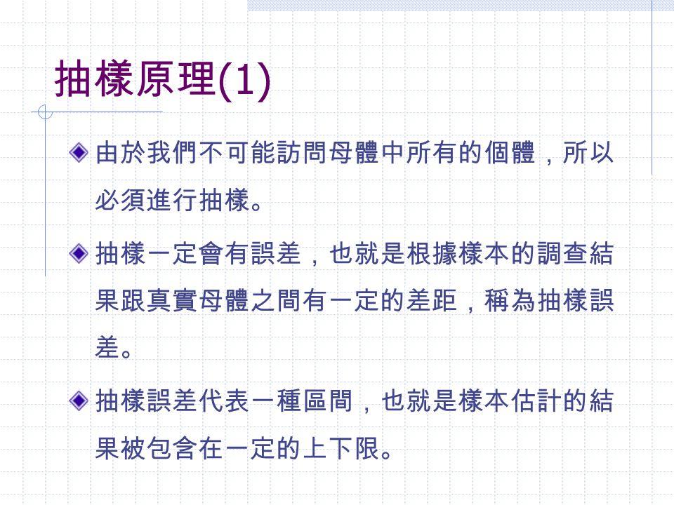 抽樣原理 (1) 由於我們不可能訪問母體中所有的個體,所以 必須進行抽樣。 抽樣一定會有誤差,也就是根據樣本的調查結 果跟真實母體之間有一定的差距,稱為抽樣誤 差。 抽樣誤差代表一種區間,也就是樣本估計的結 果被包含在一定的上下限。