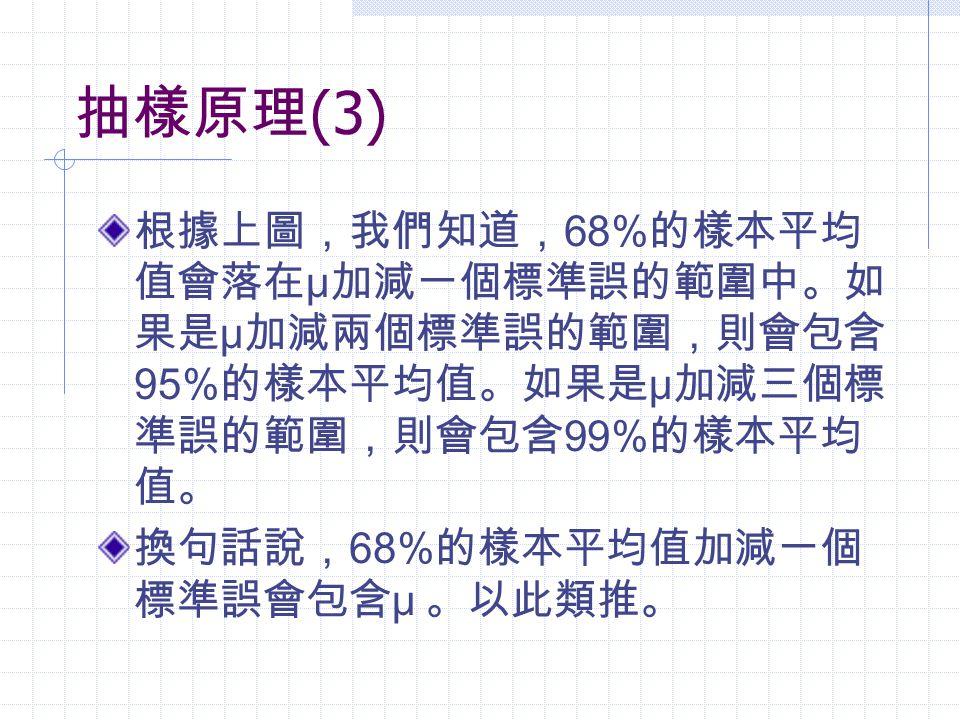抽樣原理 (3) 根據上圖,我們知道, 68% 的樣本平均 值會落在 μ 加減一個標準誤的範圍中。如 果是 μ 加減兩個標準誤的範圍,則會包含 95% 的樣本平均值。如果是 μ 加減三個標 準誤的範圍,則會包含 99% 的樣本平均 值。 換句話說, 68% 的樣本平均值加減一個 標準誤會包含 μ 。