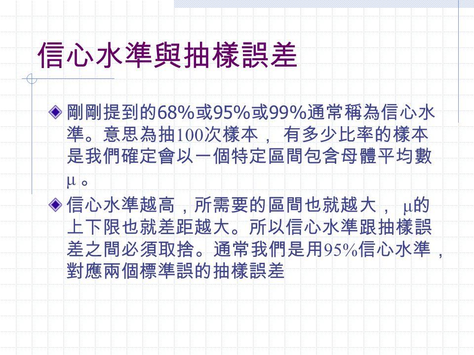 信心水準與抽樣誤差 剛剛提到的 68% 或 95% 或 99% 通常稱為信心水 準。意思為抽 100 次樣本, 有多少比率的樣本 是我們確定會以一個特定區間包含母體平均數 μ 。 信心水準越高,所需要的區間也就越大, μ 的 上下限也就差距越大。所以信心水準跟抽樣誤 差之間必須取捨。通常我們是用 9