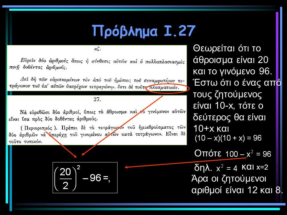 Πρόβλημα Ι.27 Θεωρείται ότι το άθροισμα είναι 20 και το γινόμενο 96. Έστω ότι ο ένας από τους ζητούμενος είναι 10-x, τότε ο δεύτερος θα είναι 10+x και