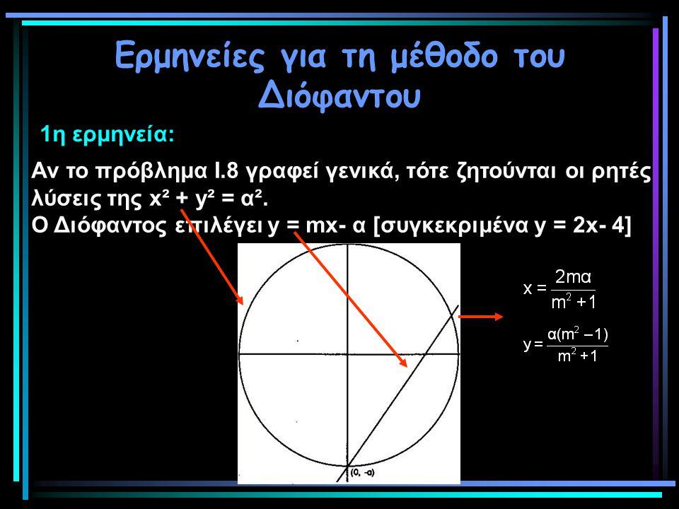 Ερμηνείες για τη μέθοδο του Διόφαντου Αν το πρόβλημα Ι.8 γραφεί γενικά, τότε ζητούνται οι ρητές λύσεις της x² + y² = α². Ο Διόφαντος επιλέγει y = mx-