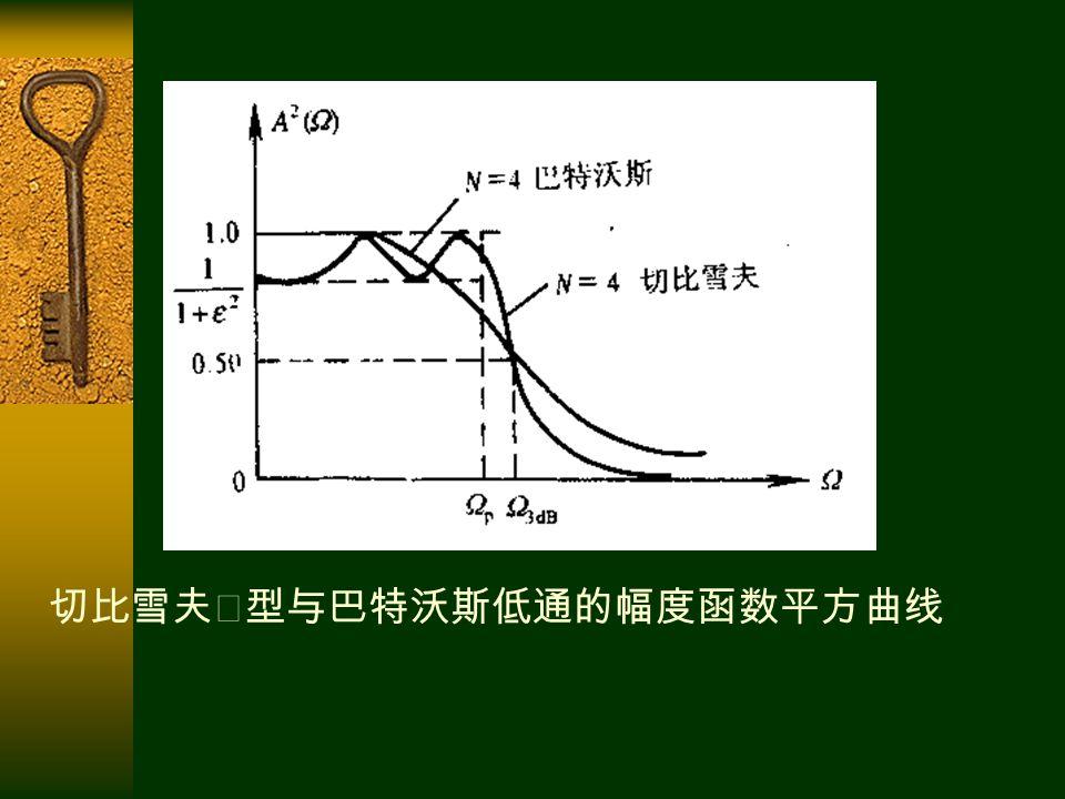 切比雪夫Ⅰ型与巴特沃斯低通的幅度函数平方曲线