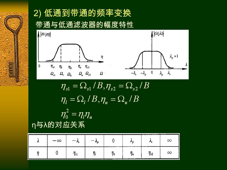 带通与低通滤波器的幅度特性 η 与 λ 的对应关系 2) 低通到带通的频率变换
