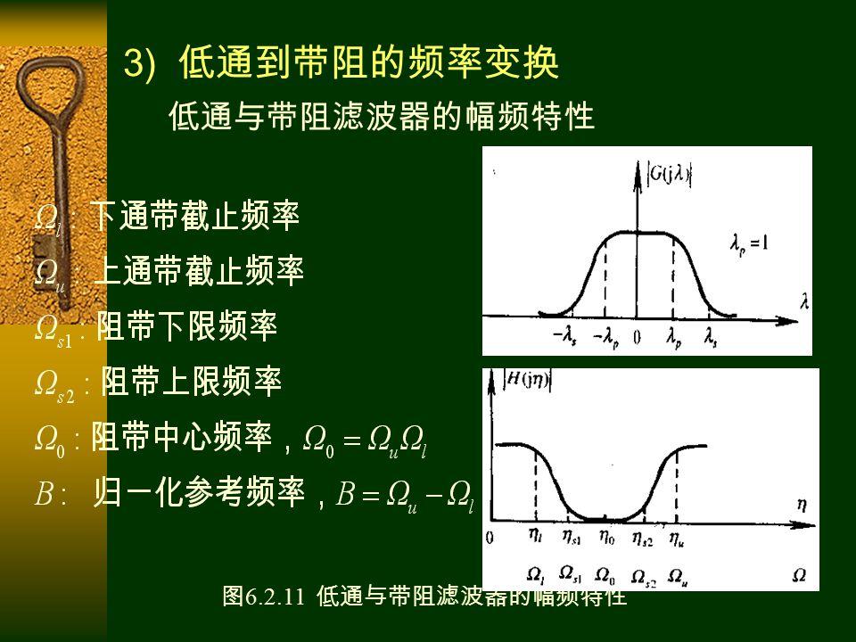 3) 低通到带阻的频率变换 低通与带阻滤波器的幅频特性 图 6.2.11 低通与带阻滤波器的幅频特性