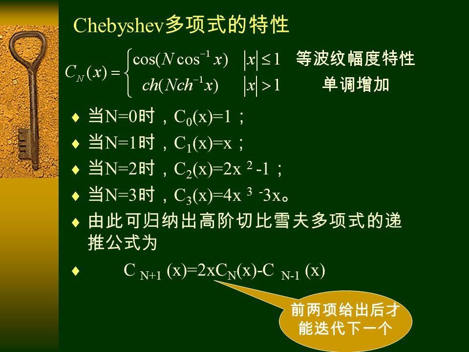  当 N=0 时, C 0 (x)=1 ;  当 N=1 时, C 1 (x)=x ;  当 N=2 时, C 2 (x)=2x 2 -1 ;  当 N=3 时, C 3 (x)=4x 3 - 3x 。  由此可归纳出高阶切比雪夫多项式的递 推公式为  C N+1 (x)=2xC N (x)-C N-1 (x) 前两项给出后才 能迭代下一个 Chebyshev 多项式的特性