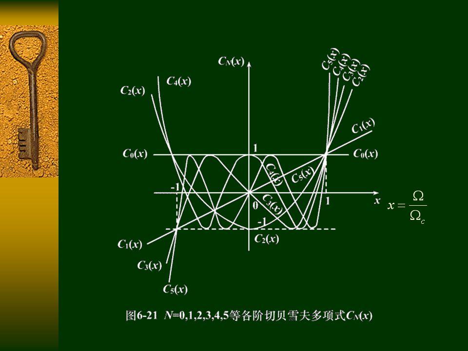 N=0,4,5 切比雪夫多项式曲线 N 的影响:  N 越大阻带衰减越快  阶数 N 影响过渡带的 带宽,同时也影响通 带内波动的疏密,因 为 N 等于通带内最大值 与最小值的总个数