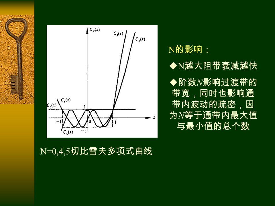  2 ) Chebyshev 低通滤波器幅度平方函数特点:  通带外:迅速单调下降趋向 0 –N 为偶数 –N 为奇数  通带内:在 1 和 间等波纹起伏 