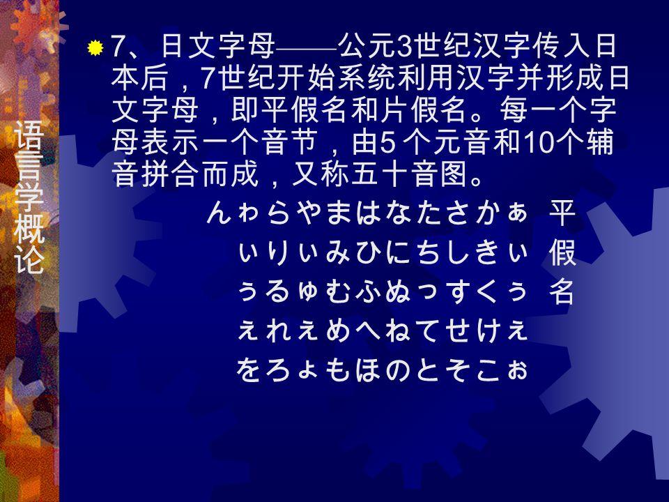  7 、日文字母 —— 公元 3 世纪汉字传入日 本后, 7 世纪开始系统利用汉字并形成日 文字母,即平假名和片假名。每一个字 母表示一个音节,由 5 个元音和 10 个辅 音拼合而成,又称五十音图。 んゎらやまはなたさかぁ 平 ぃりぃみひにちしきぃ 假 ぅるゅむふぬっすくぅ 名 ぇれぇめへねてせけぇ をろょもほのとそこぉ