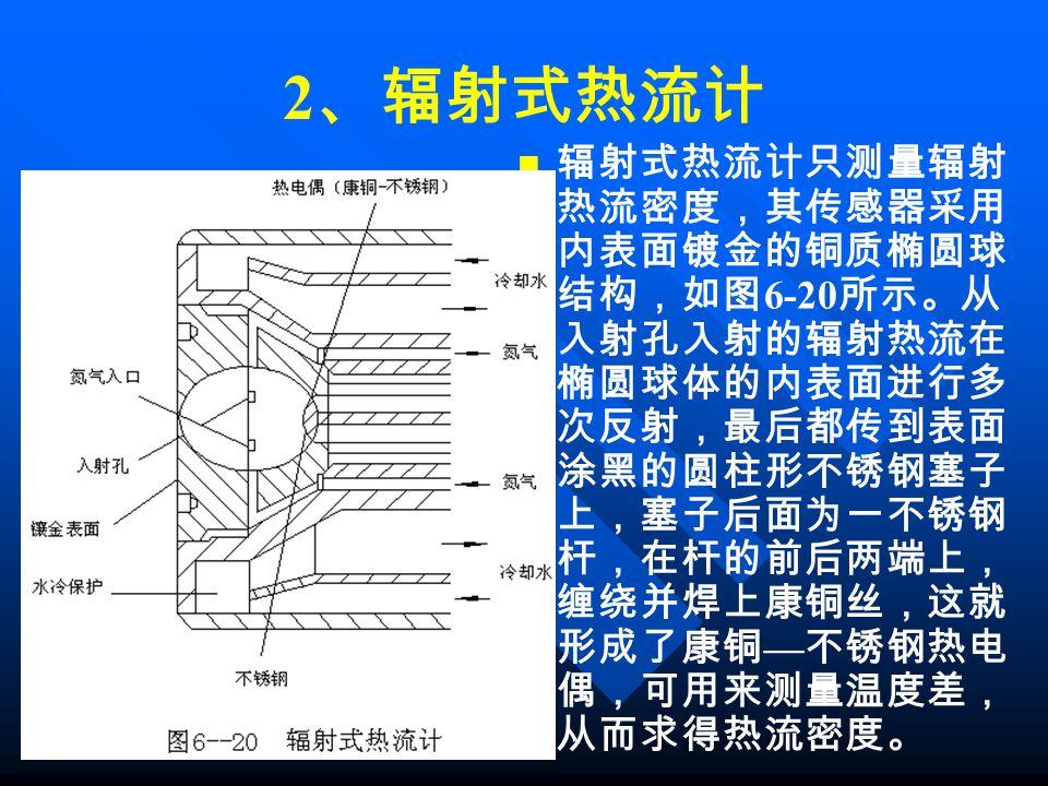 2 、辐射式热流计 辐射式热流计只测量辐射 热流密度,其传感器采用 内表面镀金的铜质椭圆球 结构,如图 6-20 所示。从 入射孔入射的辐射热流在 椭圆球体的内表面进行多 次反射,最后都传到表面 涂黑的圆柱形不锈钢塞子 上,塞子后面为一不锈钢 杆,在杆的前后两端上, 缠绕并焊上康铜丝,这就 形成了康铜 — 不锈钢热电 偶,可用来测量温度差, 从而求得热流密度。
