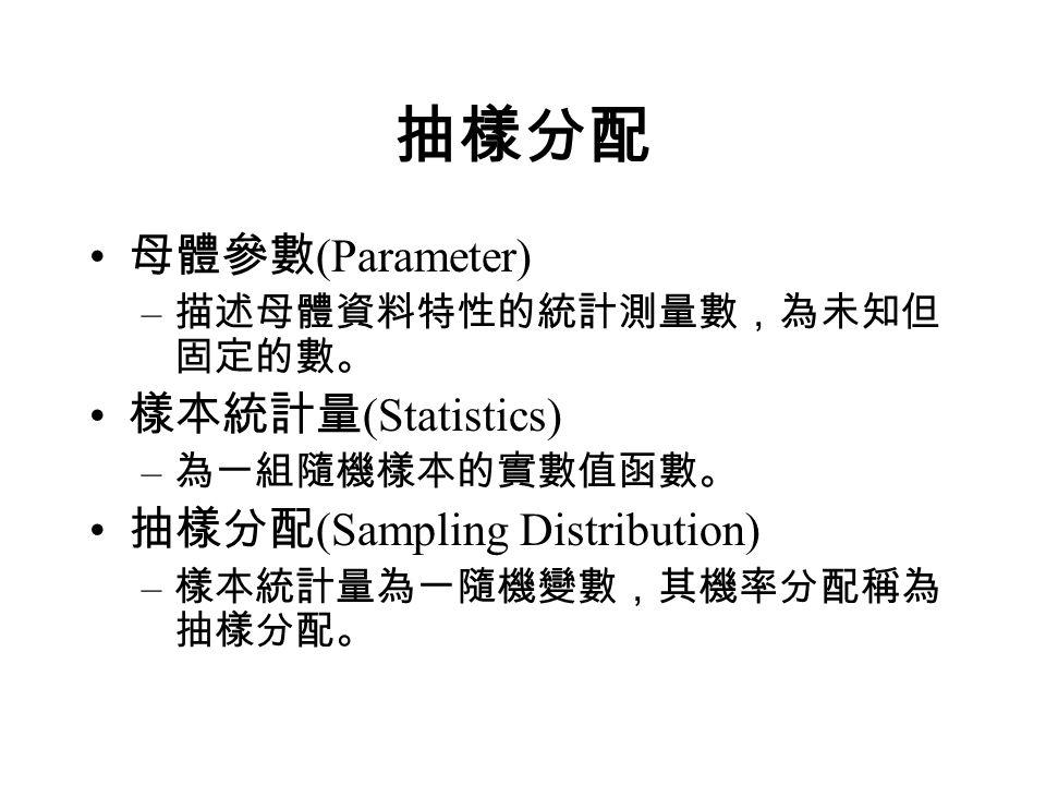 抽樣分配 母體參數 (Parameter) – 描述母體資料特性的統計測量數,為未知但 固定的數。 樣本統計量 (Statistics) – 為一組隨機樣本的實數值函數。 抽樣分配 (Sampling Distribution) – 樣本統計量為一隨機變數,其機率分配稱為 抽樣分配。