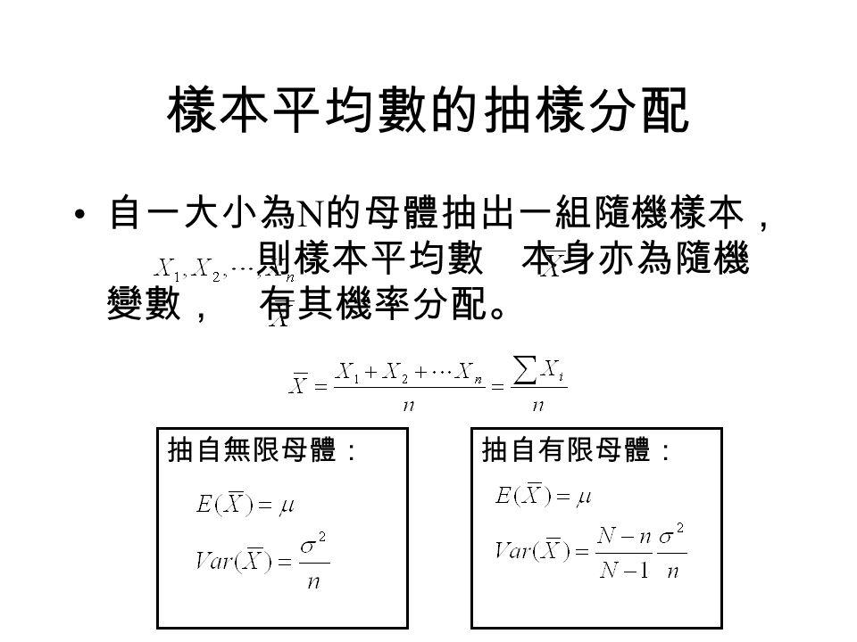 樣本平均數的抽樣分配 自一大小為 N 的母體抽出一組隨機樣本, 則樣本平均數 本身亦為隨機 變數, 有其機率分配。 抽自無限母體: 抽自有限母體:
