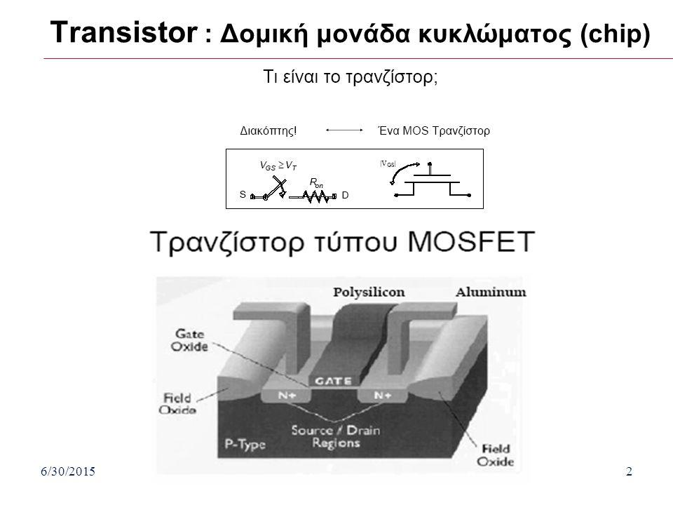 6/30/2015HY220: Ιάκωβος Μαυροειδής2 Transistor : Δομική μονάδα κυκλώματος (chip)