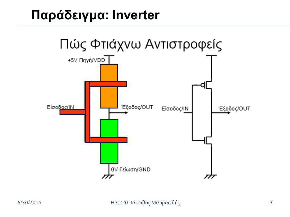 6/30/2015HY220: Ιάκωβος Μαυροειδής3 Παράδειγμα: Inverter