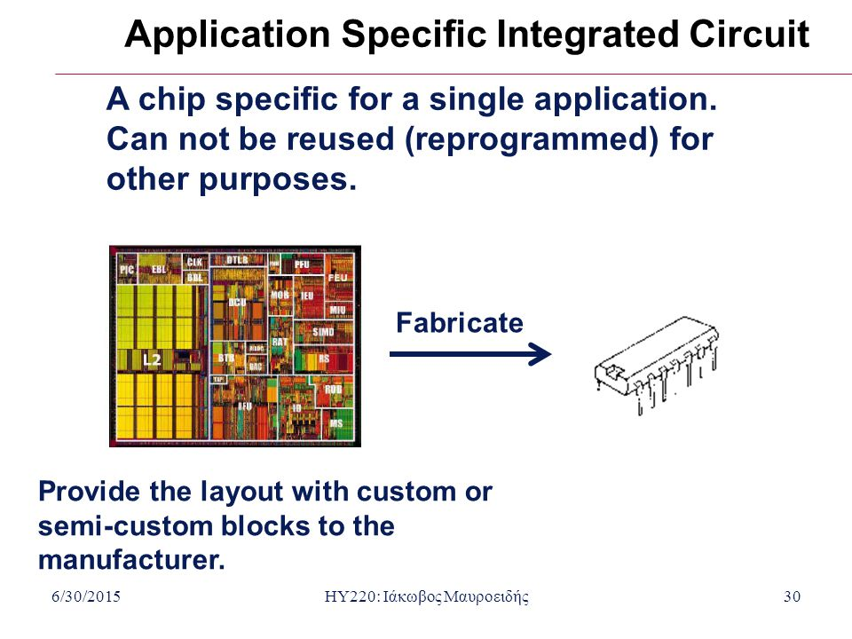 6/30/2015HY220: Ιάκωβος Μαυροειδής30 Application Specific Integrated Circuit A chip specific for a single application. Can not be reused (reprogrammed
