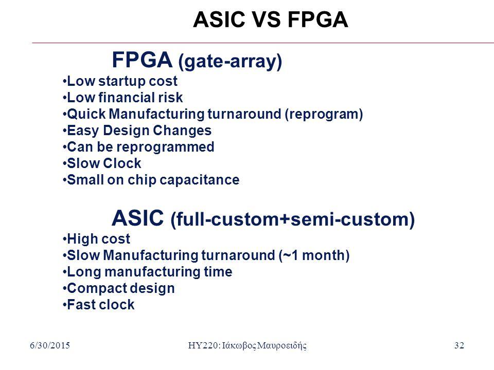 6/30/2015HY220: Ιάκωβος Μαυροειδής32 ASIC VS FPGA FPGA (gate-array) Low startup cost Low financial risk Quick Manufacturing turnaround (reprogram) Eas