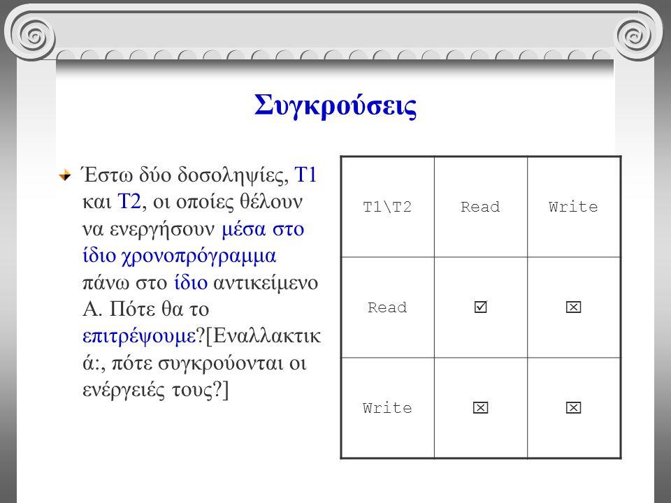 Συγκρούσεις Έστω δύο δοσοληψίες, Τ1 και Τ2, οι οποίες θέλουν να ενεργήσουν μέσα στο ίδιο χρονοπρόγραμμα πάνω στο ίδιο αντικείμενο Α.