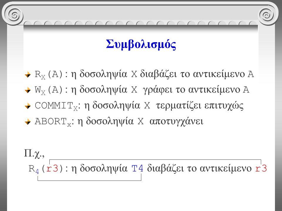 Συμβολισμός R X (A) : η δοσοληψία Χ διαβάζει το αντικείμενο Α W X (A) : η δοσοληψία Χ γράφει το αντικείμενο Α COMMIT X : η δοσοληψία Χ τερματίζει επιτυχώς ABORT x : η δοσοληψία Χ αποτυγχάνει Π.χ., R 4 (r3) : η δοσοληψία Τ4 διαβάζει το αντικείμενο r3