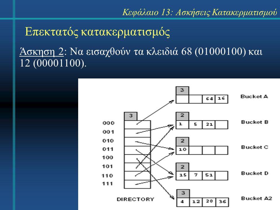 Κεφάλαιο 13: Ασκήσεις Κατακερματισμού Επεκτατός κατακερματισμός Απάντηση 12: Εισαγωγή των κλειδιών 4, 5, 7.