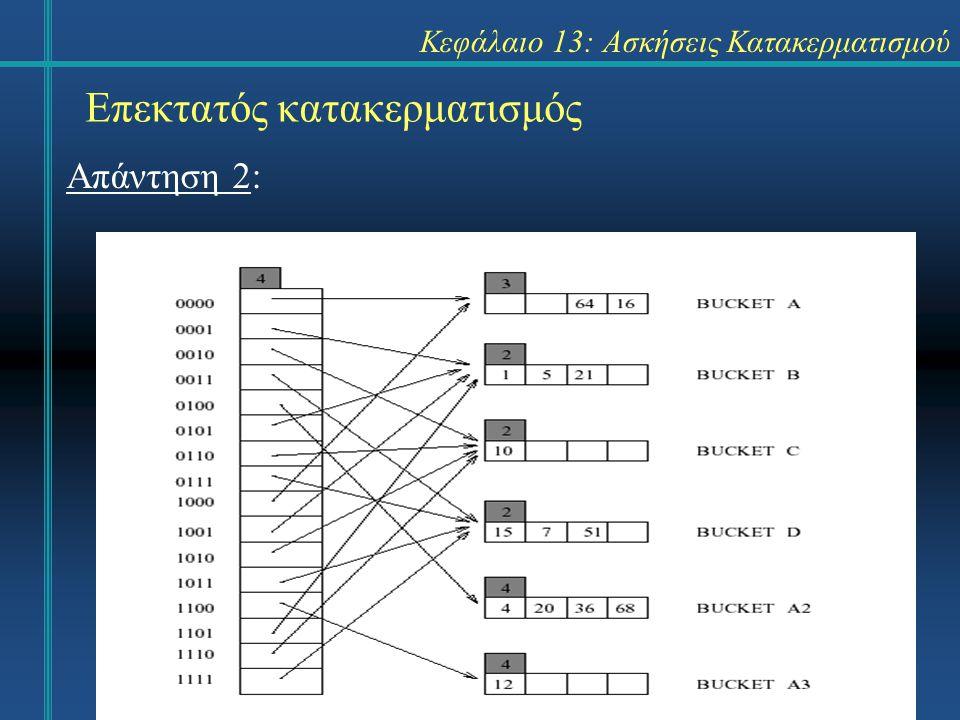Κεφάλαιο 13: Ασκήσεις Κατακερματισμού Επεκτατός κατακερματισμός Άσκηση 3: Να εισαχθούν τα κλειδιά 17 (10001) 2 και 69 (1000101) 2.