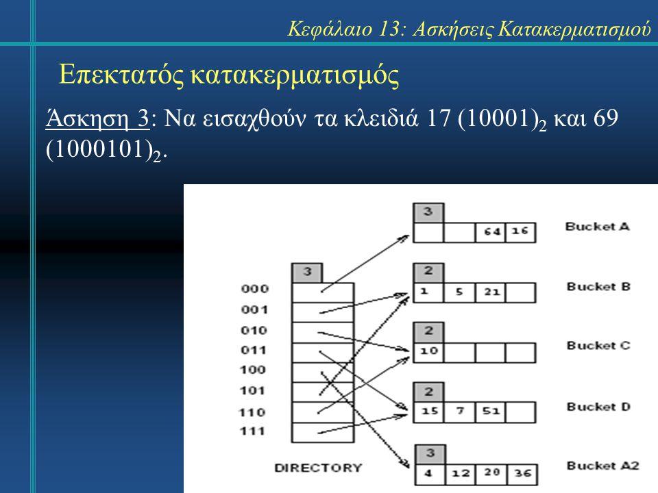 Κεφάλαιο 13: Ασκήσεις Κατακερματισμού Επεκτατός κατακερματισμός Απάντηση 3