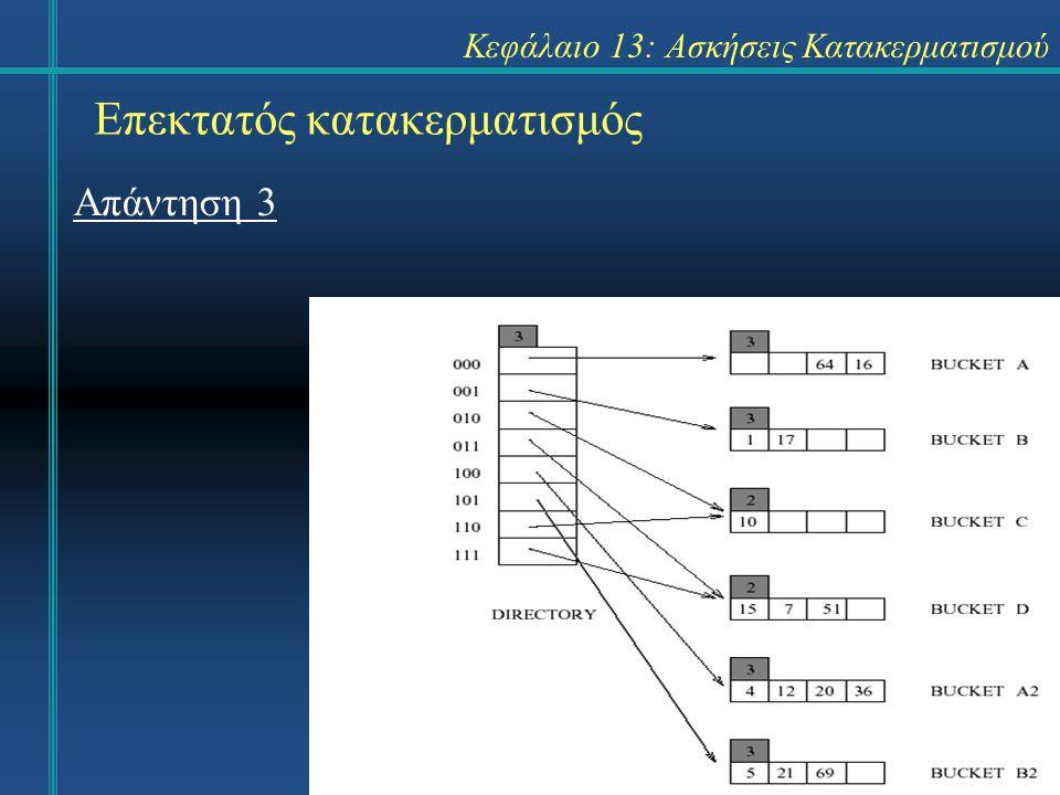 Κεφάλαιο 13: Ασκήσεις Κατακερματισμού Επεκτατός κατακερματισμός Άσκηση 9: Δημιουργήστε για τα κλειδιά 8, 16, 24, 32, 40, 48, 56, 64, 128, 7, 15, 31, 63, 127, 1, 10, 4 τον κατάλογο με επεκτατό κατακερματισμό.