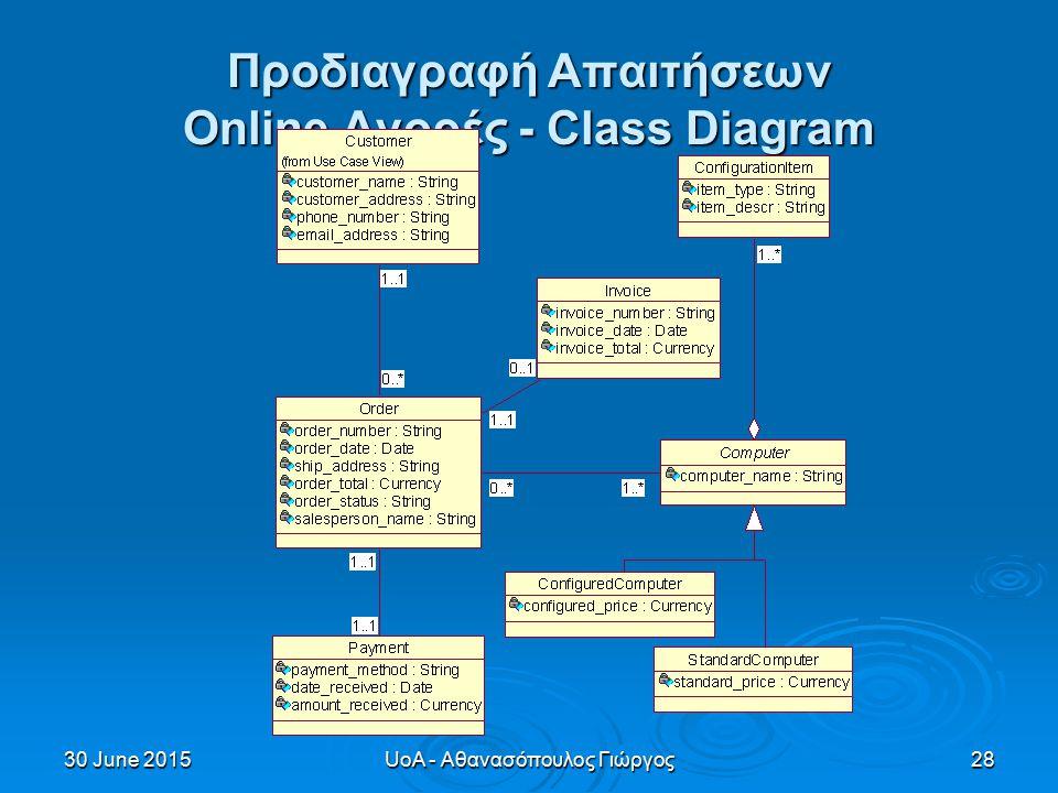 30 June 201530 June 201530 June 2015UoA - Αθανασόπουλος Γιώργος28 Προδιαγραφή Απαιτήσεων Online Αγορές - Class Diagram