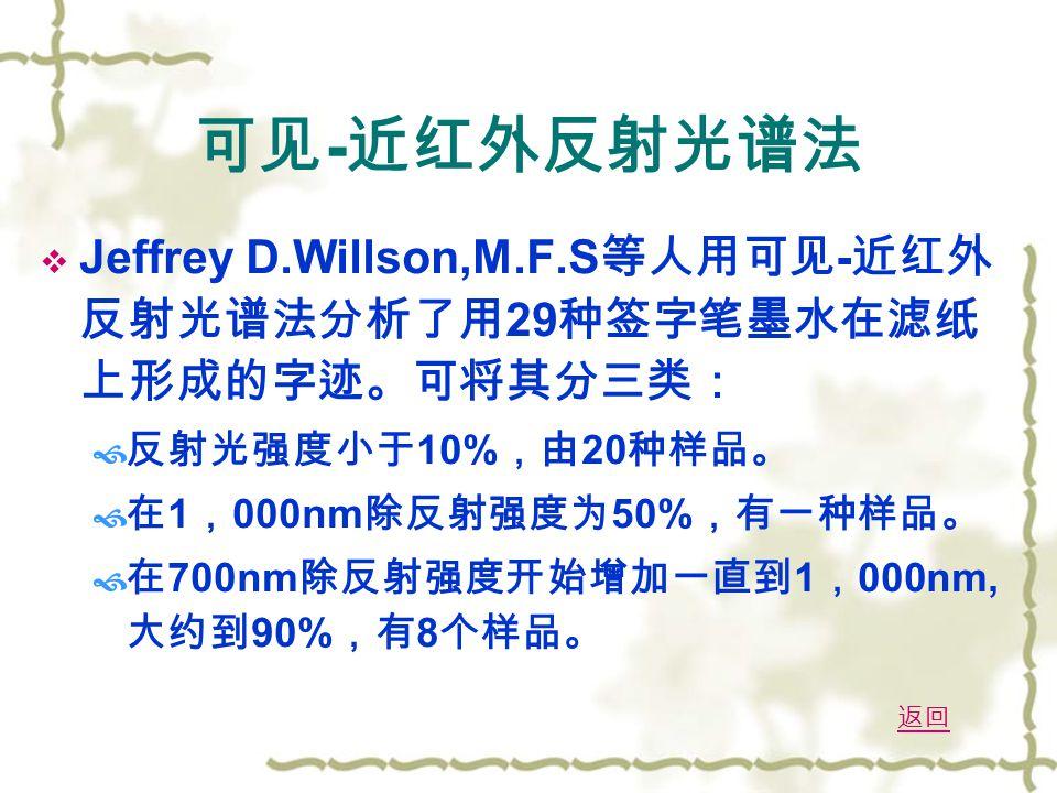 可见 - 近红外反射光谱法  Jeffrey D.Willson,M.F.S 等人用可见 - 近红外 反射光谱法分析了用 29 种签字笔墨水在滤纸 上形成的字迹。可将其分三类:  反射光强度小于 10% ,由 20 种样品。  在 1 , 000nm 除反射强度为 50% ,有一种样品。  在 700nm 除反射强度开始增加一直到 1 , 000nm, 大约到 90% ,有 8 个样品。 返回