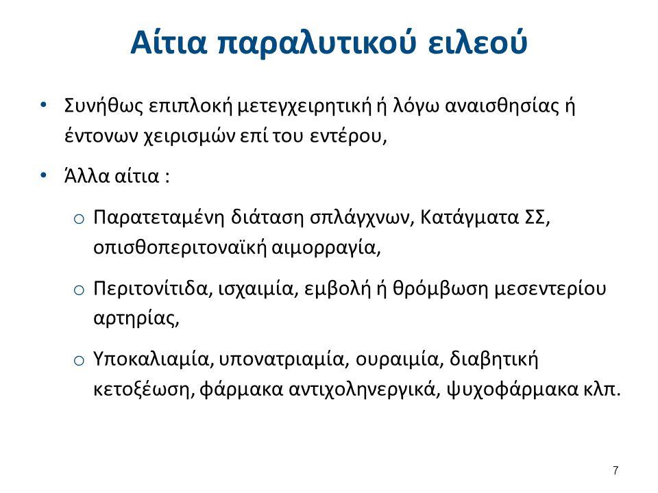 Ισχαιμία εντέρου από απόφραξη 8 Ileus2 , από THWZ διαθέσιμο με άδεια CC BY-SA 3.0Ileus2CC BY-SA 3.0