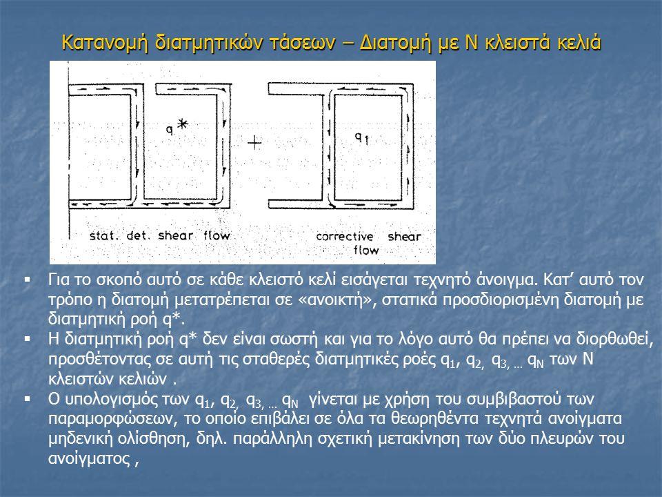 Κατανομή διατμητικών τάσεων – Διατομή με Ν κλειστά κελιά  Για το σκοπό αυτό σε κάθε κλειστό κελί εισάγεται τεχνητό άνοιγμα. Κατ' αυτό τον τρόπο η δια