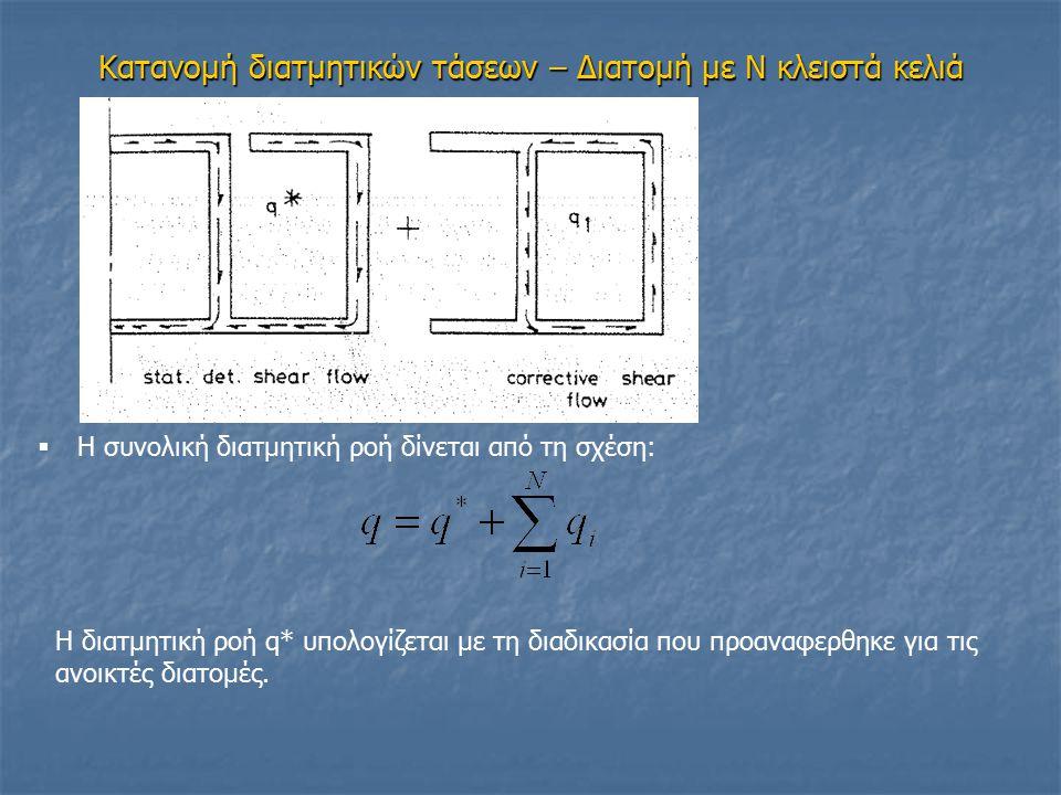 Κατανομή διατμητικών τάσεων – Διατομή με Ν κλειστά κελιά  Η συνολική διατμητική ροή δίνεται από τη σχέση: Η διατμητική ροή q* υπολογίζεται με τη διαδ