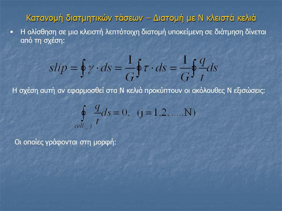 Κατανομή διατμητικών τάσεων – Διατομή με Ν κλειστά κελιά  Η ολίσθηση σε μια κλειστή λεπτότοιχη διατομή υποκείμενη σε διάτμηση δίνεται από τη σχέση: Η