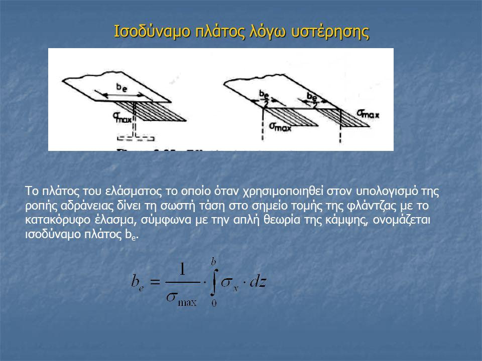 Ισοδύναμο πλάτος λόγω υστέρησης Το πλάτος του ελάσματος το οποίο όταν χρησιμοποιηθεί στον υπολογισμό της ροπής αδράνειας δίνει τη σωστή τάση στο σημεί