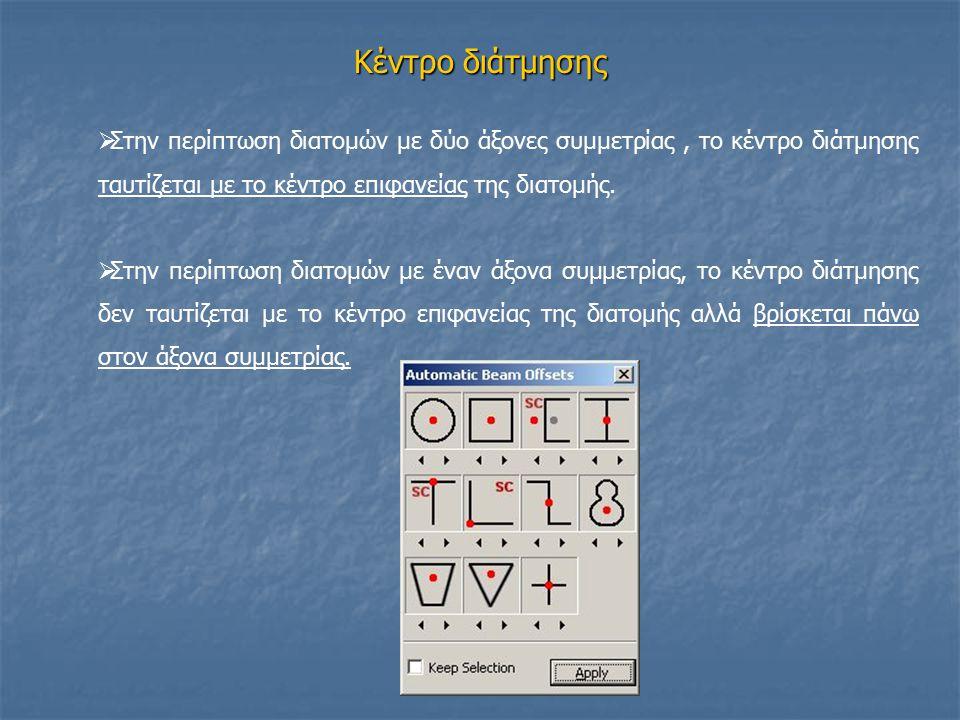 Κέντρο διάτμησης  Στην περίπτωση διατομών με δύο άξονες συμμετρίας, το κέντρο διάτμησης ταυτίζεται με το κέντρο επιφανείας της διατομής.  Στην περίπ