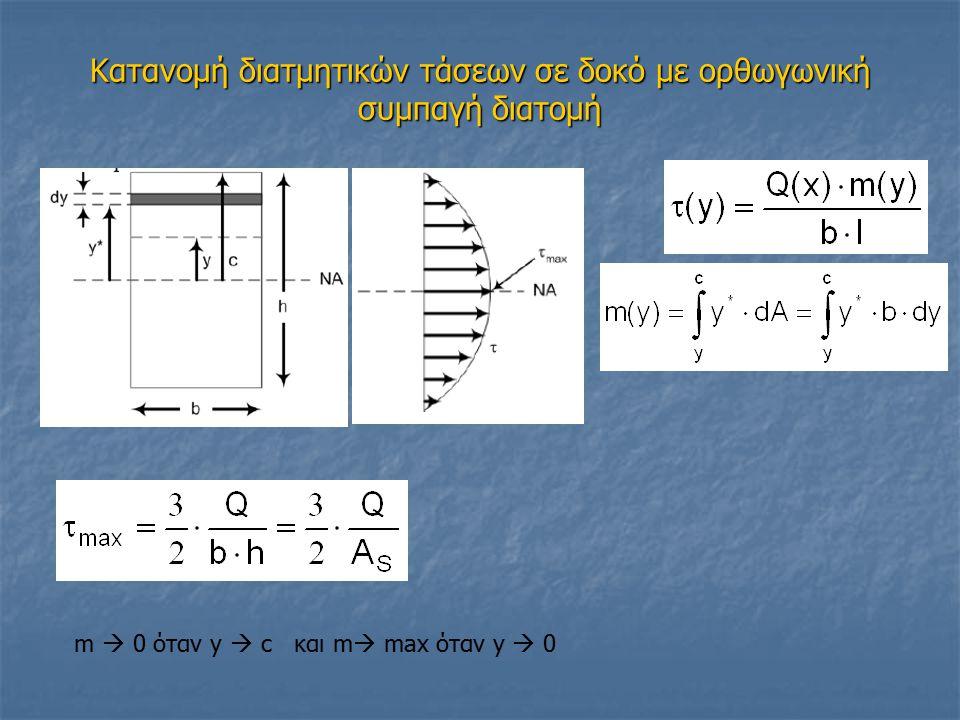 Κατανομή διατμητικών τάσεων σε δοκό με ορθογωνική συμπαγή διατομή Στην πράξη όταν έχουμε δοκάρια Ι, L, T (δηλ.