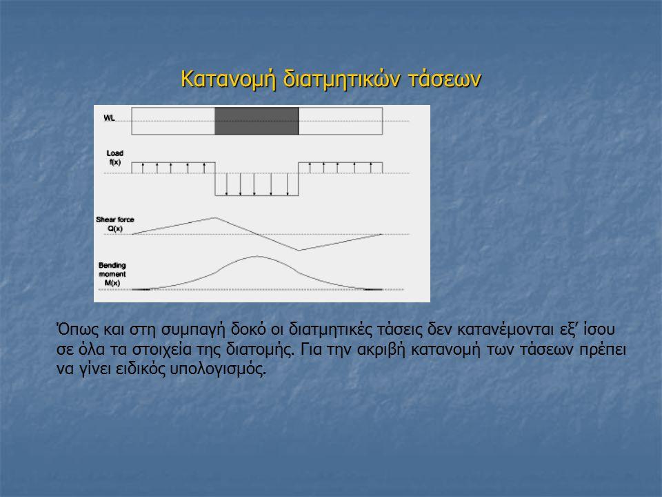 Κατανομή διατμητικών τάσεων Από την ισορροπία δυνάμεων κατά τη διαμήκη κατεύθυνση προκύπτει ότι: ή A