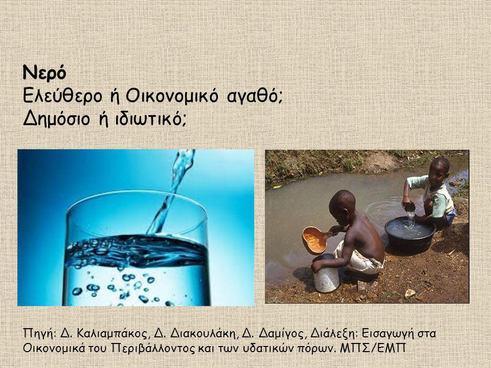 Νερό Ελεύθερο ή Οικονομικό αγαθό; Δημόσιο ή ιδιωτικό; Πηγή: Δ. Καλιαμπάκος, Δ. Διακουλάκη, Δ. Δαμίγος, Διάλεξη: Εισαγωγή στα Οικονομικά του Περιβάλλον